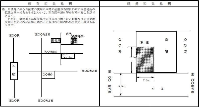 所有地の場合の配置図記載例