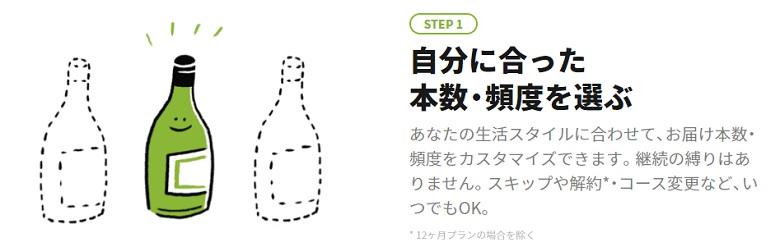 仕組みステップ1