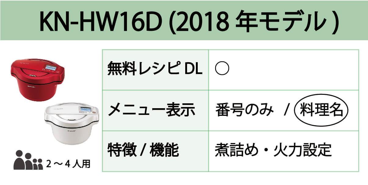 ホットクックHW16D