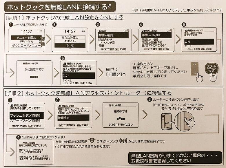 無線LAN設定手順