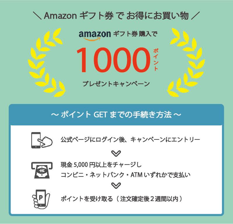 Amazonキャンペーンの紹介