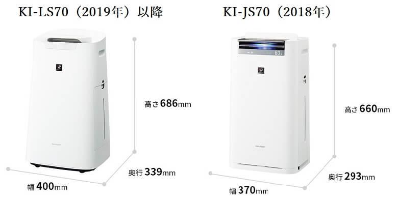 KI70シリーズ見た目の比較