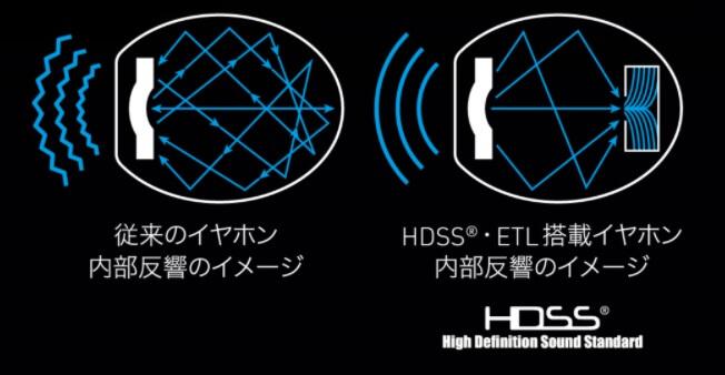 HDSSのイメージ