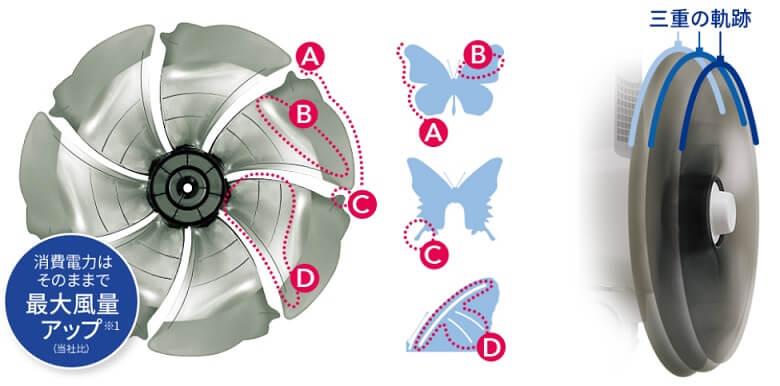シャープ扇風機の羽根の形状